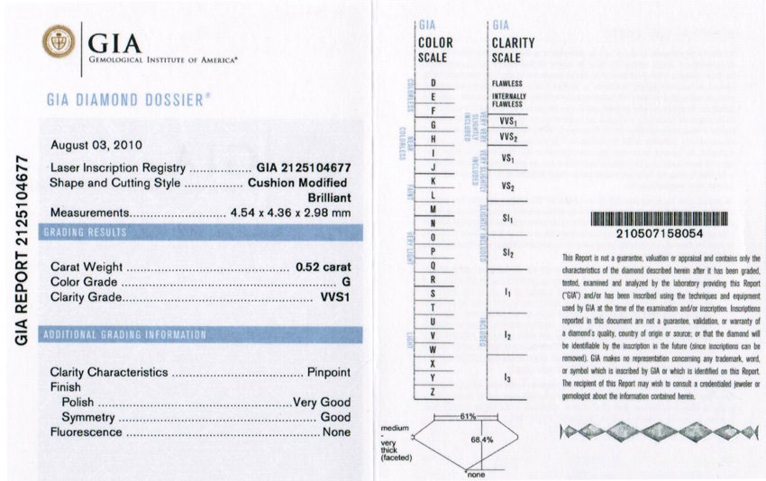Certificat du GIA